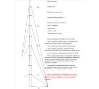 Мачта сталь М25 телескопическая